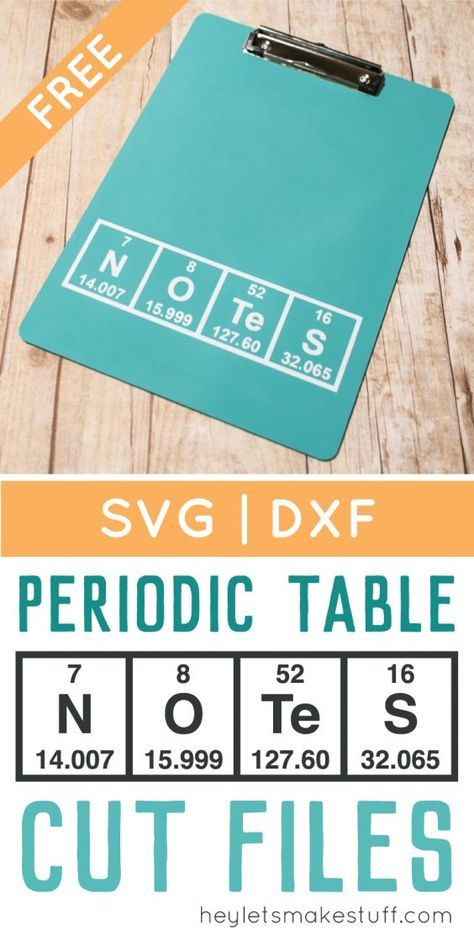 this periodic table clipboard teacher appreciation gift is