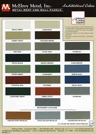 Image result for steel panel colours