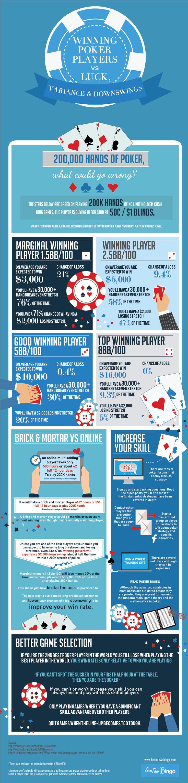 List of poker starting hands