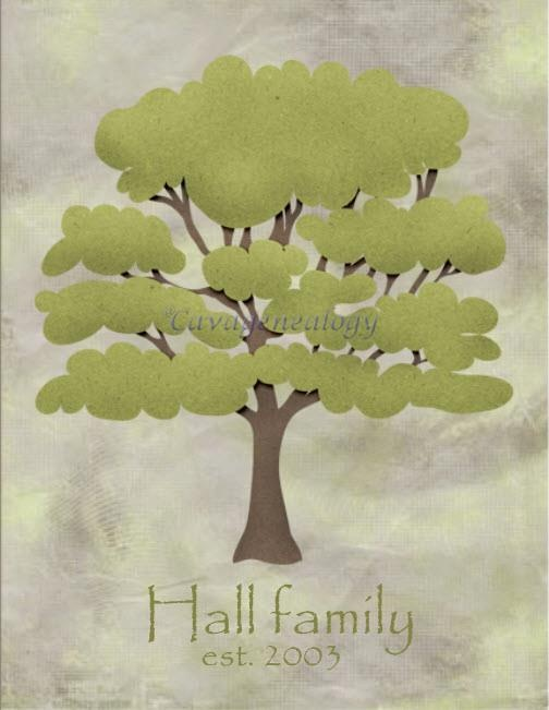 Family tree poster or canvas #genealogy #family