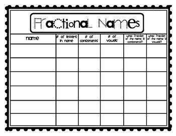 The name jar writing activity third