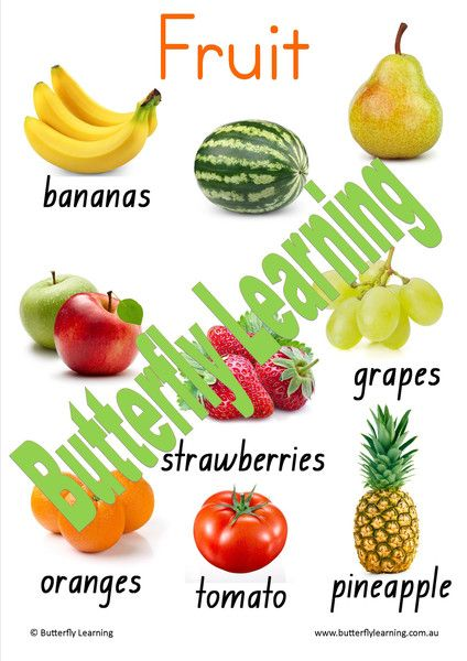 Fruit and Vegetables Wall Words