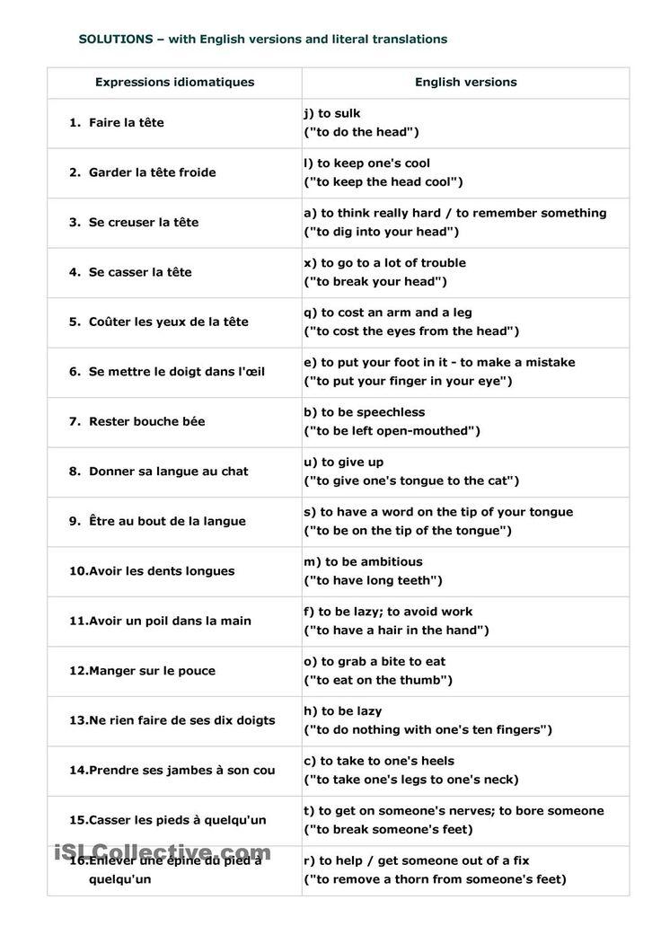 cv en anglais expressions