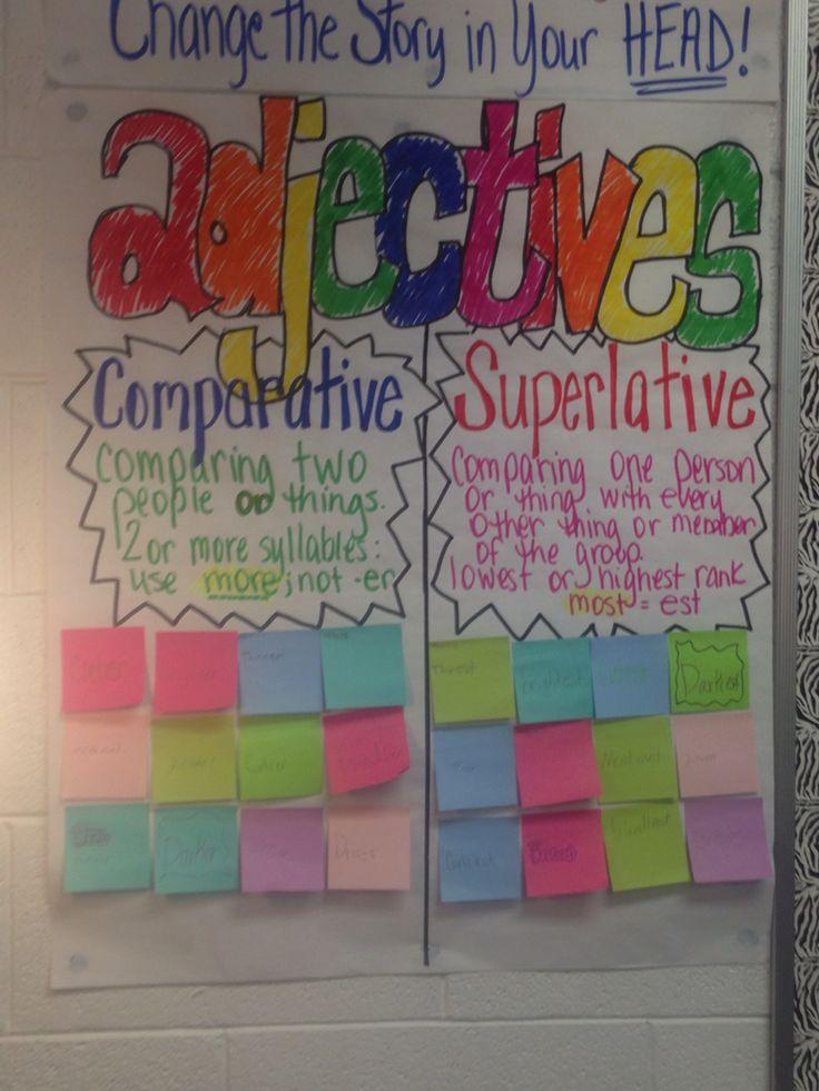 Comparative/superlative adjectives