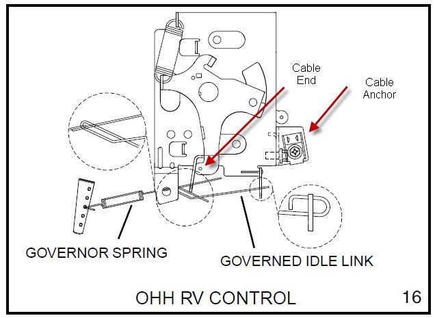 Vanguard 20Hp V-Twin Govoner linkage Diagram Here's how