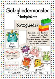 Satzgliedermonster Merkplakate – Unterrichtsmaterial im Fach Deutsch