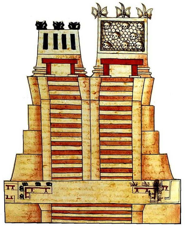 Tenochtitlán Grand Temple. Drawn By Ixtlilxochitl From In 16th century Codex Ixtlilxochitl. Museo del Templo Mayor. Templo Mayor (Tenochtitlán) Museum. Mexico City D.F. Mexico Travel & Tour Pictures, Photos, Information, Images, & Reviews.