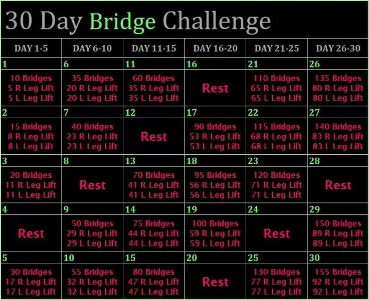 30 Day Bridge Challenge - Works your glutes (butt); abductors (outer thigh); adductors (inner thigh); hamstrings (back of legs); core (abdominal muscles); and obliques (love handles). This move helps build your balance and stability.