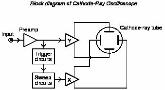 Pin on Electrical Projects