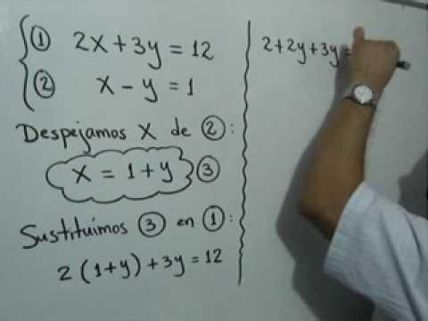 Solución de un Sistema de 2 x 2 por el Método de Sustitución: Julio Rios explica la solución de un Sistema de Ecuaciones Lineales de 2 x 2 usando el Método de Sustitución.
