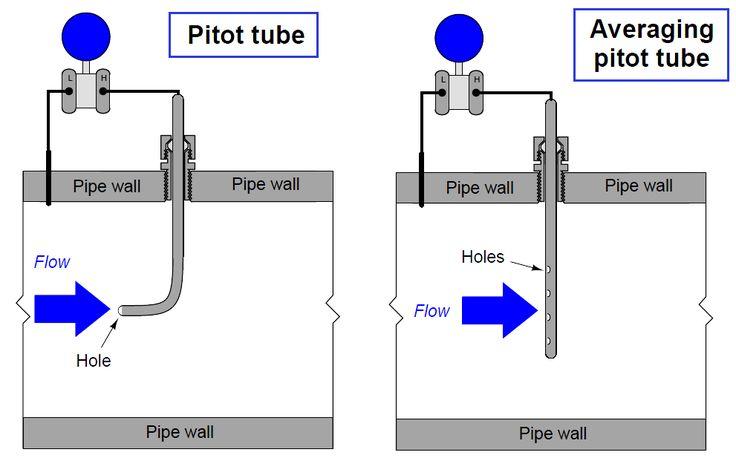 mass flow sensor working principle