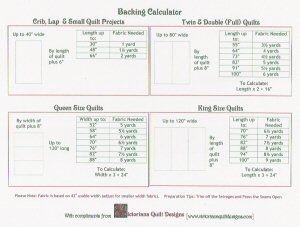 Backing Calculator - all kinds of quilt calculations helps on this site.