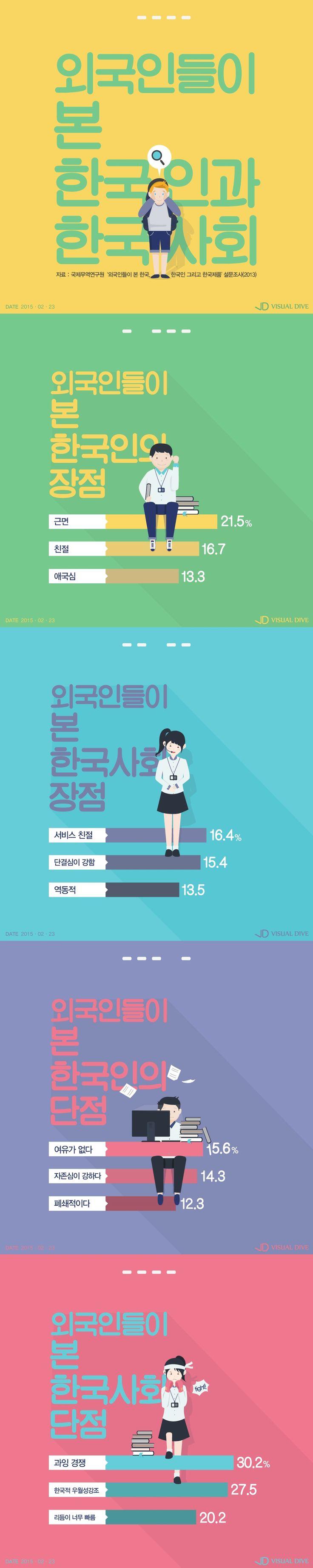 """재한 외국인 10명 중 7명 """"한국생활 만족""""…잦은야근‧위계질서 등 불만 [인포그래픽] #foreigner / #Infographic ⓒ…"""