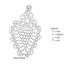 schema orecchini crochet earrings chart