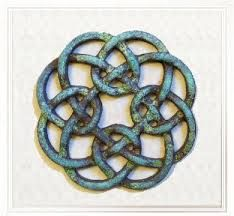 celtic symbols for protection …