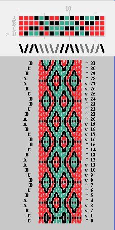 diamond tablet/card weaving pattern