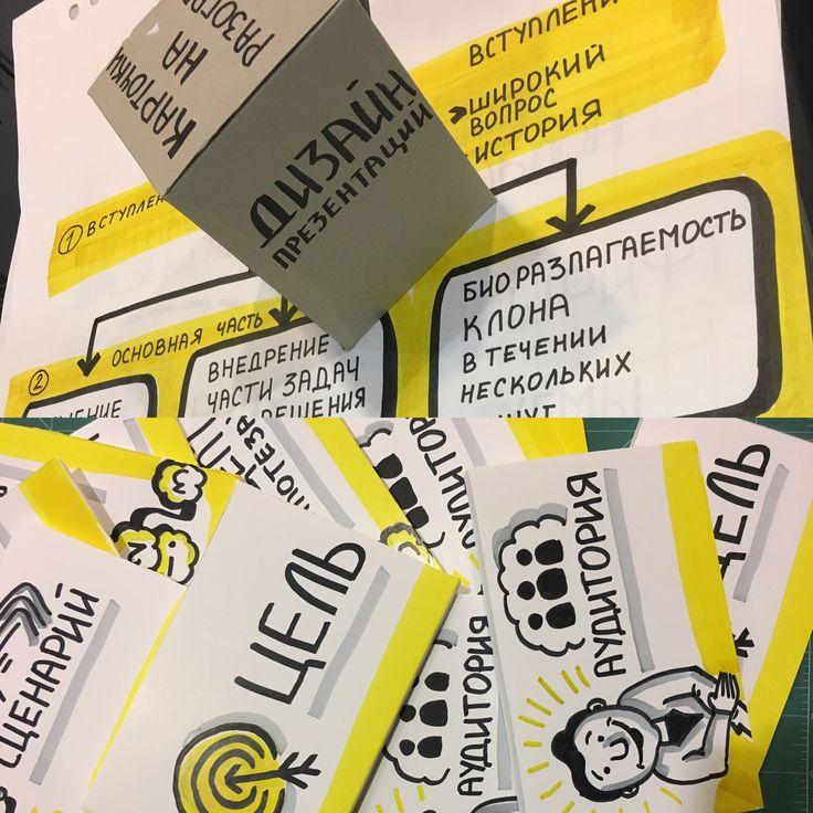 Тренинг дизайн презентаций с карточками на разогрев #скрайбинг #scribing #scriberpro #скрайберпро