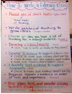 best lit an images teaching writing literary how to write a literary essay anchor chart