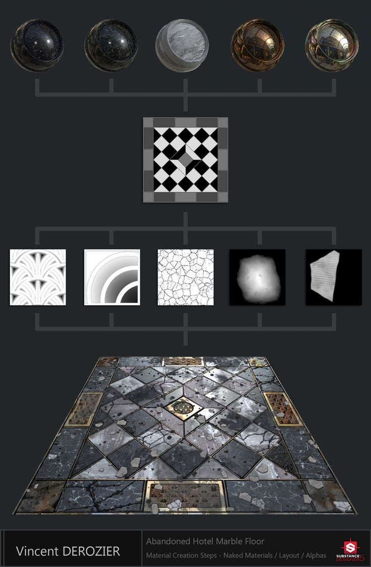 You can download the Substance on Substance Share here : https://share.allegorithmic.com/libraries/900 Here is my entry to the Substance Share challenge, an Abandoned Hotel Marble Floor Material entirely made in Substance. Rendered in Substance as well with the Iray viewer. Will submit it soon after some clean in the Graphs.