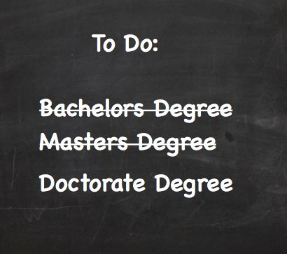 Work in Progress - Doctorate Degree
