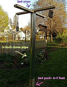 squirrel proof bird feeder stand
