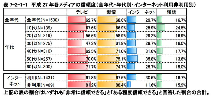 信頼失う新聞・テレビは滅ぶのか 池上彰さんが「楽観できない」と語る理由
