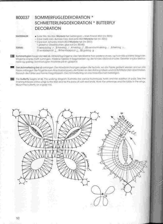 Borddekoration 01 – isamamo – Webová alba Picasa