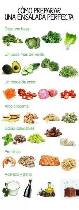 PARA COMBINAR UNA ENSALADA -  Para elegir alimentos entre cada categoría a gusto y un rico aderezo ... espectacular !!!