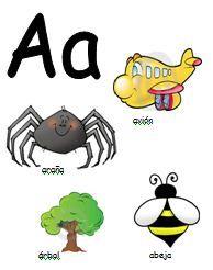 Maestros Preescolares en Accion: Carteles Vocales