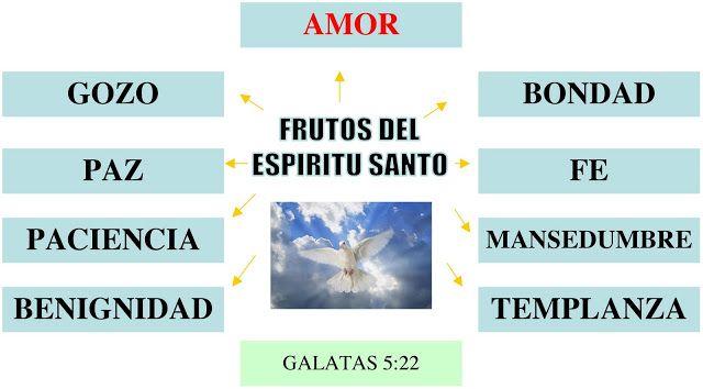 Galatas 5:22
