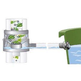 Collecteur filtrant Eco Gris, Garantia pour récupérateur d'eau - Plantes et Jardins, écologique