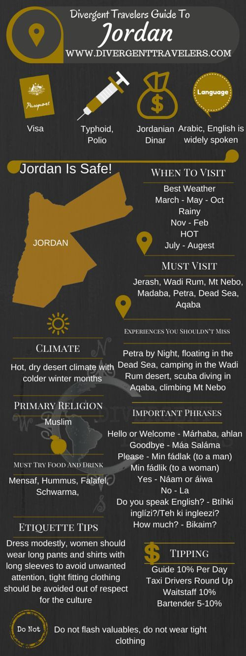 Divergent Travelers Travel Guide, With Tips And Hints To Jordan. This is your ultimate travel cheat sheet to Jordan. Click to see our full Jordan Travel Guide from the Divergent Travelers Adventure Travel Blog and also read about all of the different adventures you can have in Jordan at http://www.divergenttravelers.com/destinations/Jordan/