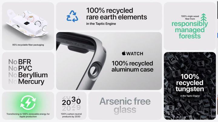 أبل تقول أنها أزالت رأس الشاحن من صندوق الساعة للمحافظة على البيئة واضح أن الأيفون القادم يكون بدون شاحن أيضا شر Apple Watch Series New Apple Watch Apple Watch
