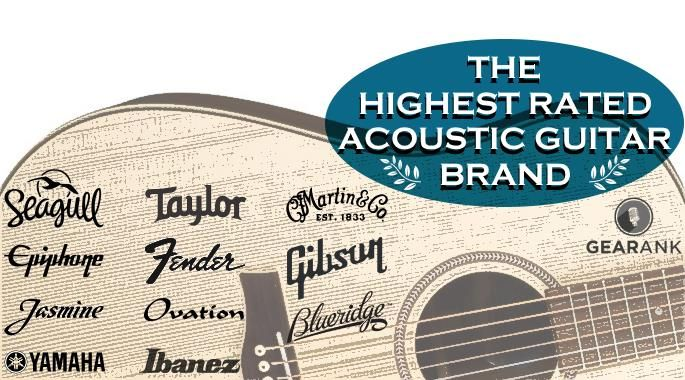 12 best acoustic guitars under 500 images on pinterest acoustic guitars electric guitars and. Black Bedroom Furniture Sets. Home Design Ideas