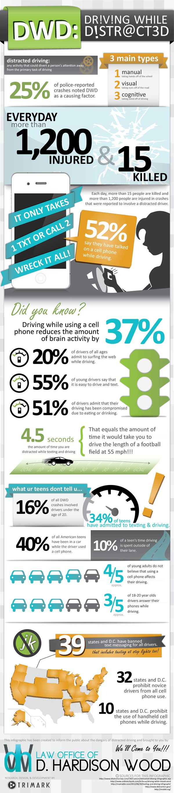 Law Office of Hardison Wood, Distracted Driving Infographic