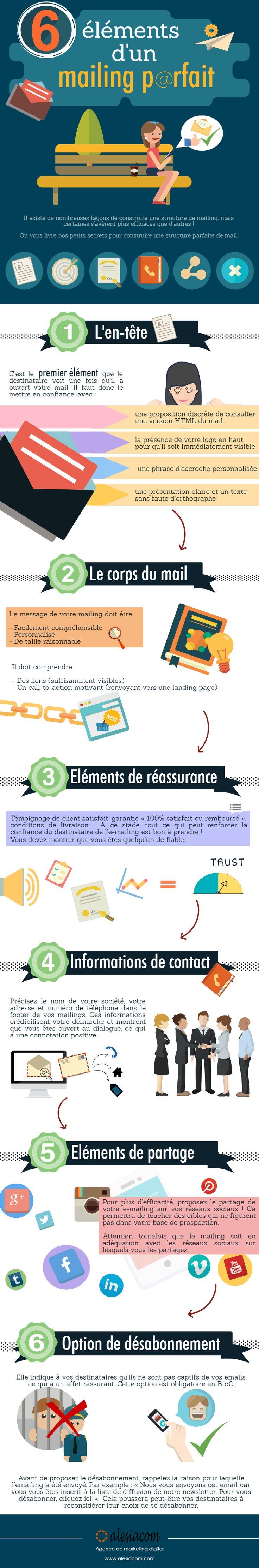 [Infographie] 6 éléments d'un Emailing parfait / #InboundMarketing