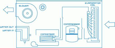 Best 25 Heat Pump Ideas On Pinterest Heat Pump Installation Heat Pump System And Heat Pump