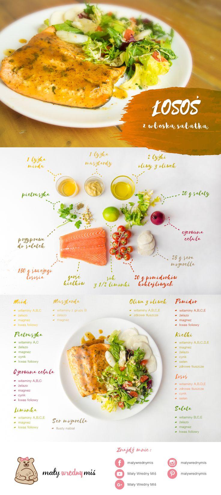 Dieta na płodność - Przepisy! - Łosoś z włoską sałatką