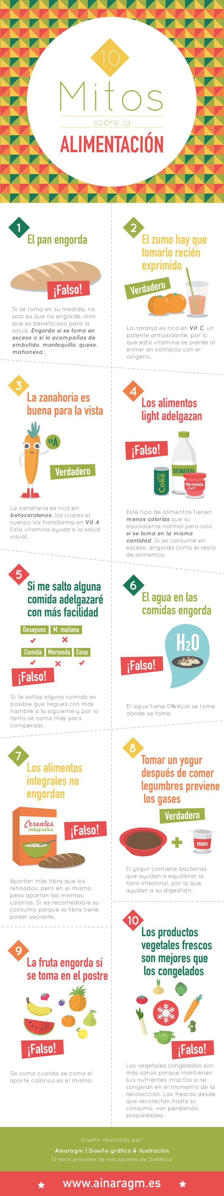 Infografía sobre los mitos en la alimentación #salud #alimentacion #infografia #diseno #ilustracion
