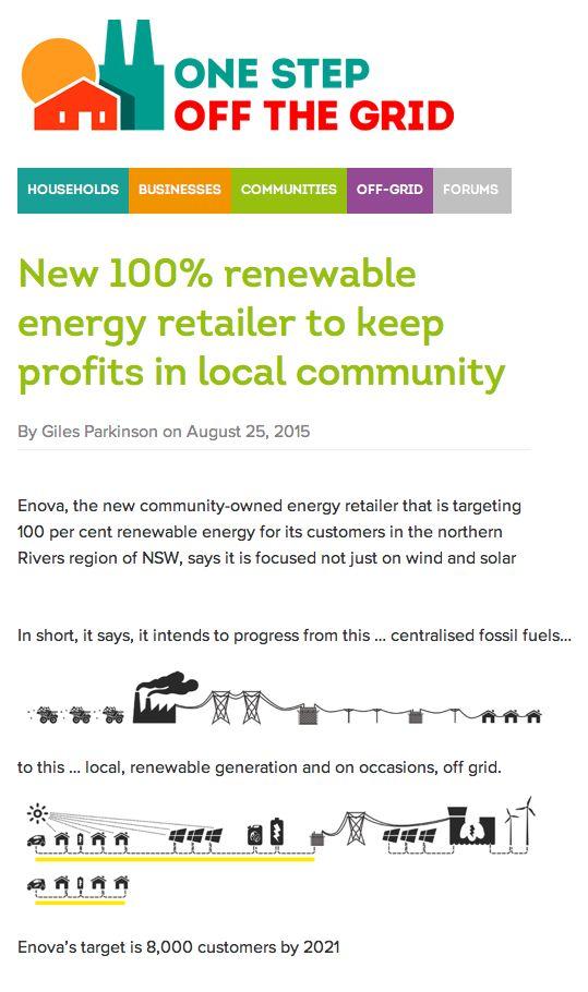 75 best 100 Renewable Energy images on Pinterest Renewable energy - new blueprint wealth australia