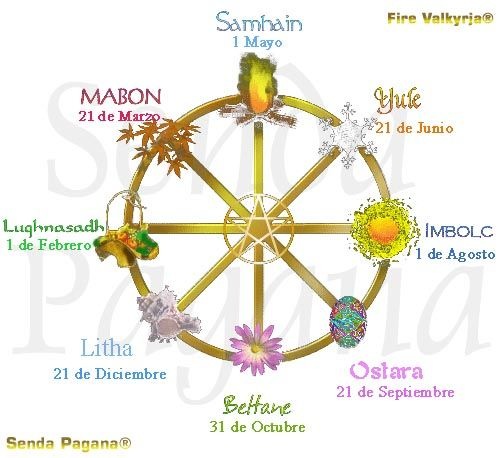 Imbolc Ceremony | WICCA, Rueda Anual, Significado de los Sabbats, Samhain, Yule, Imbolc ...