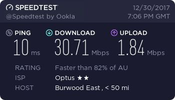 My SPEEDTEST through ASUS router vs Optus Cable modem