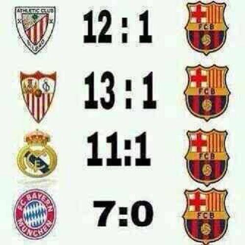 Katalończycy przegrali wysoko z Realem Madryt, Sevillą czy Bayernem Monachium • Najwyższe porażki FC Barcelony w historii • Zobacz >> #fcbarcelona #barcelona #barca #football #soccer #sports #pilkanozna #funny