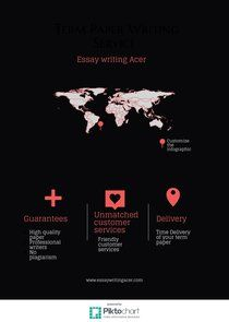 Term paper writing service | Piktochart Infographic Editor