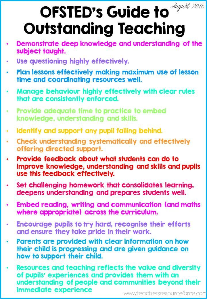 UK Teachers: OFSTED guide to outstanding teaching! Print this off and display…