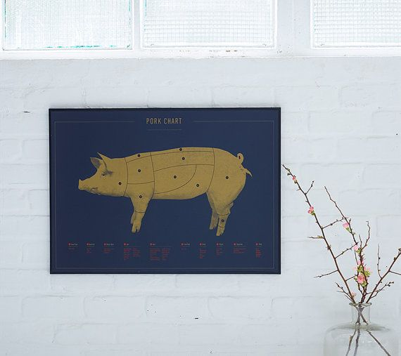 Handscreened poster 'Pork Chart' Size: 196,9 x 275,6 in Heavy paper stock (250 g), 'Dark blue' Printed by MAR