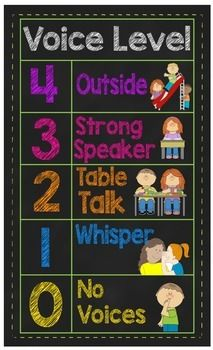 This chart can be adhered to the board or spare wall space to keep students aware of the noise or voice level of the classroom at any given time. Be careful this should be printed in legal size paper.