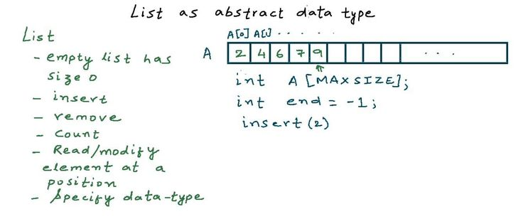 Data Structures: List as abstract data type