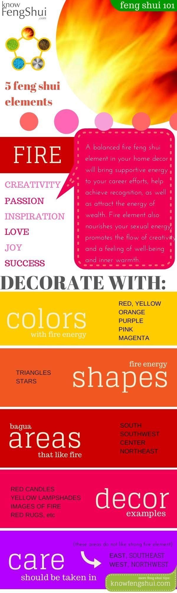 fire-feng-shui-decor-infographic