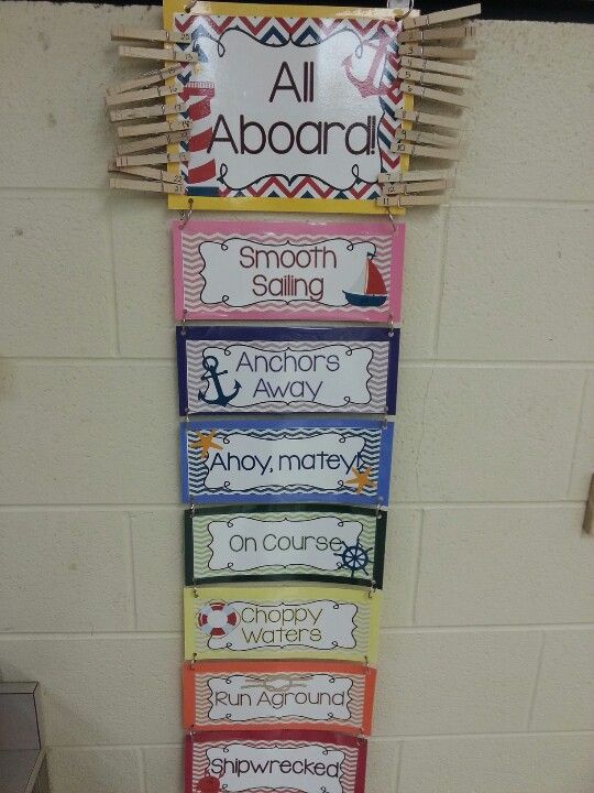 Nautical Themed Behavior Chart. Freebie from Teacherspayteachers.
